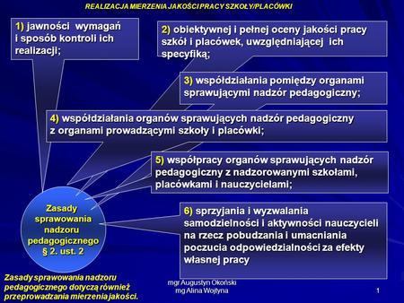 Mgr Augustyn Okoński mg Alina Wojtyna 1 REALIZACJA MIERZENIA JAKOŚCI PRACY SZKOŁY/PLACÓWKI Zasadysprawowanianadzorupedagogicznego § 2. ust. 2 1) jawności.