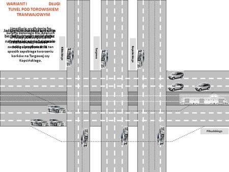 Umożliwia wydłużenie faz światła zielonego dla jadących w relacji północ-południe kosztem relacji wschód – zachód na poziomie 0. W ten sposób zapobiega.