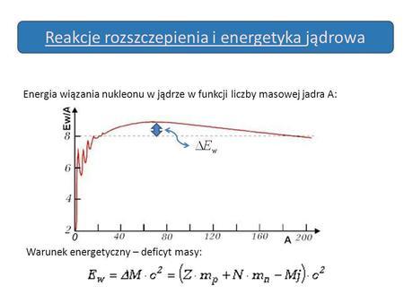 Energia wiązania nukleonu w jądrze w funkcji liczby masowej jadra A: Reakcje rozszczepienia i energetyka jądrowa Warunek energetyczny – deficyt masy: