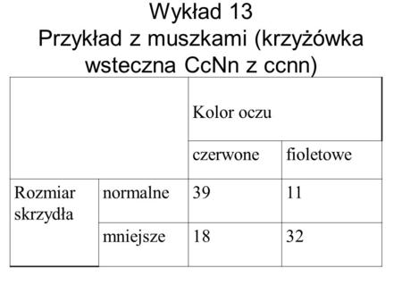 Wykład 13 Przykład z muszkami (krzyżówka wsteczna CcNn z ccnn) Kolor oczu czerwonefioletowe Rozmiar skrzydła normalne3911 mniejsze1832.