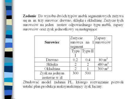 """Zadanie pierwotne Zadanie dualne Max f. celu Współczynniki f. celu Warunki """"<="""" Warunki """">="""" Warunki """"="""" Macierz parametrów Min f. celu."""