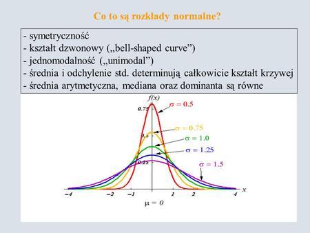 Co to są rozkłady normalne?