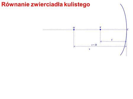 Równanie zwierciadła kulistego. O F. f r = 2f x C.
