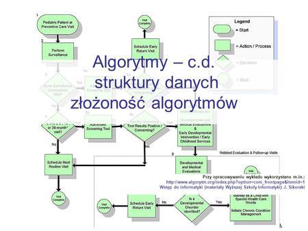 Algorytmy – c.d. struktury danych złożoność algorytmów