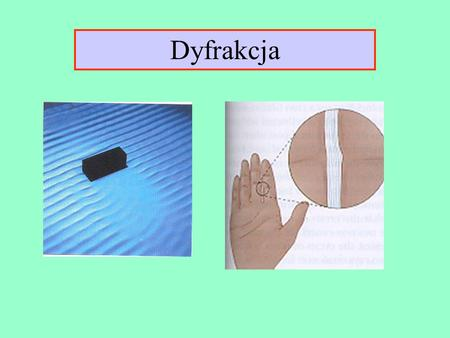 Dyfrakcja. Dyfrakcja I Dyfrakcja Fresnela Fraunhofera.