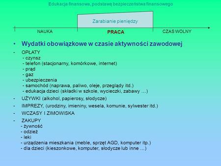 Wydatki obowiązkowe w czasie aktywności zawodowej NAUKA PRACA CZAS WOLNY -OPŁATY - czynsz - telefon (stacjonarny, komórkowe, internet) - prąd - gaz - ubezpieczenia.